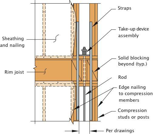 run-termination-details-strap