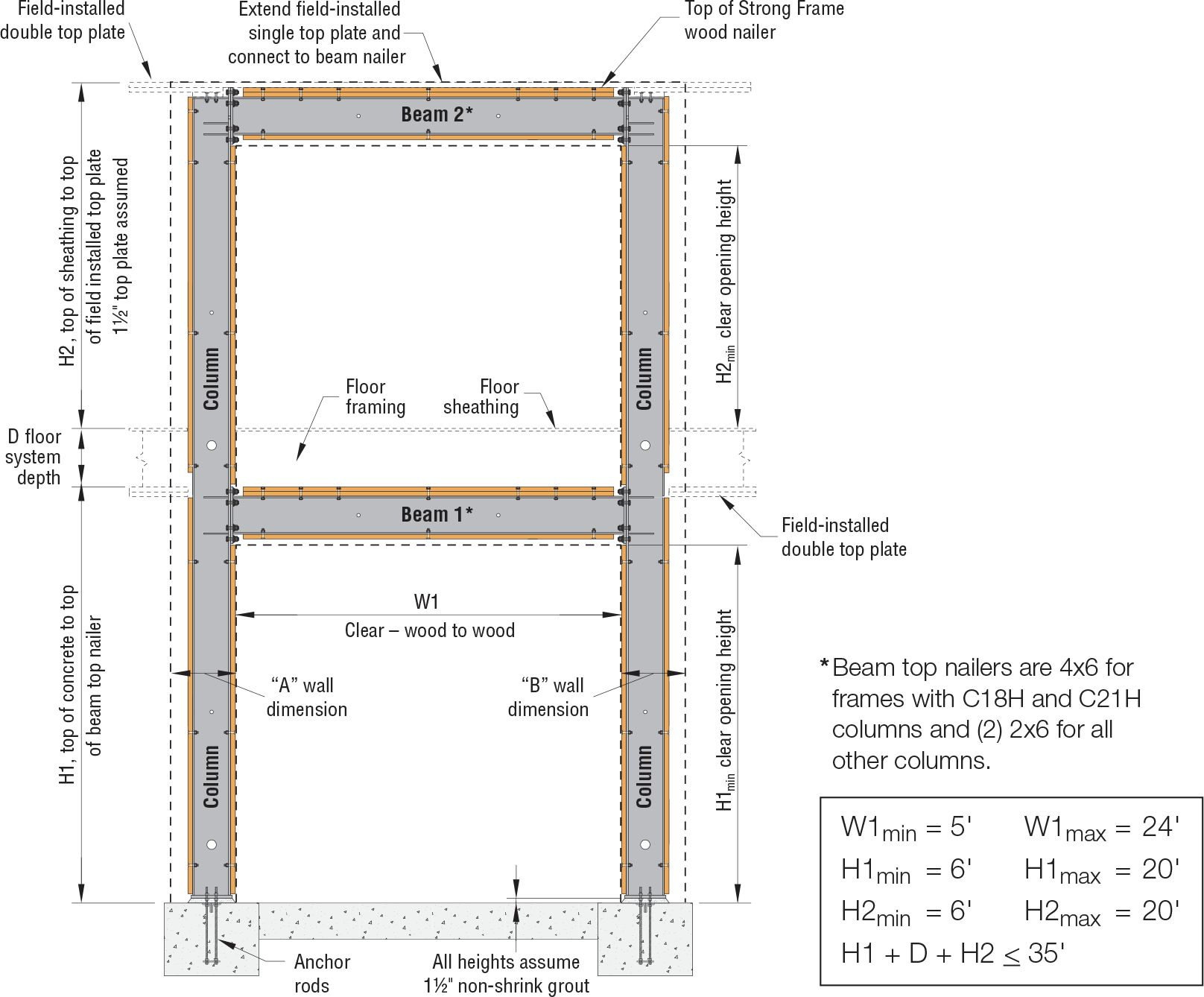 2story-assembly_elevation