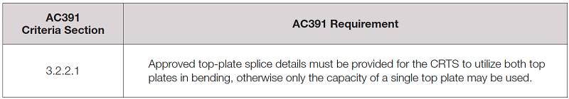 AC391 3.2.2.1