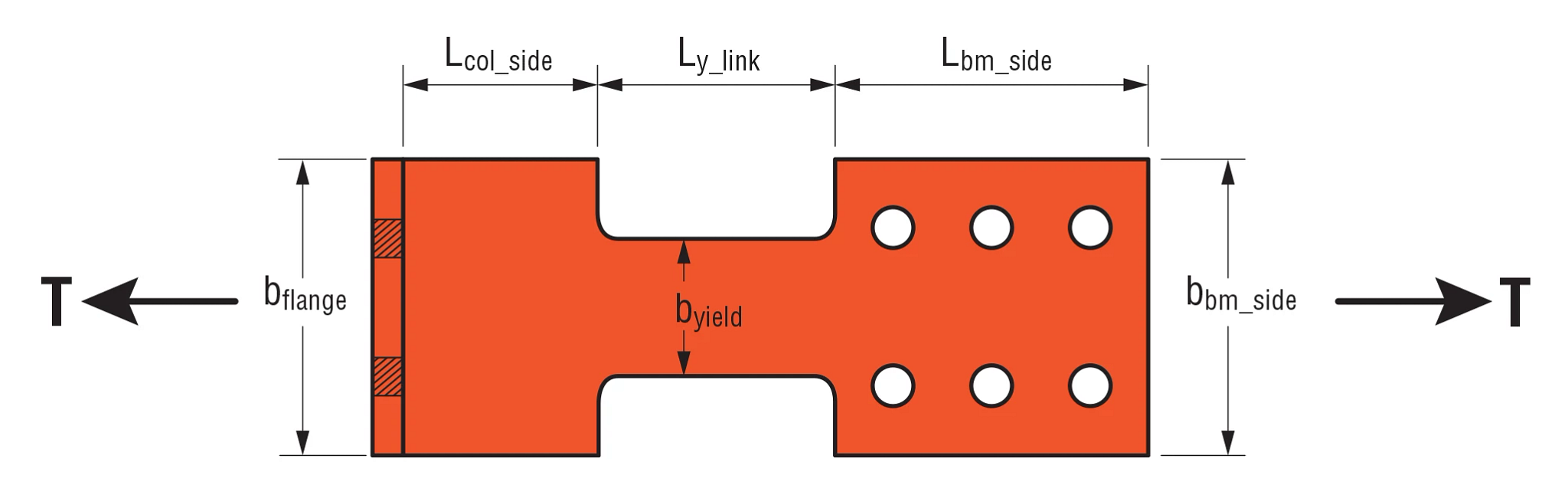 SMF Connection Design, Figure 1(a) - Design Parameters