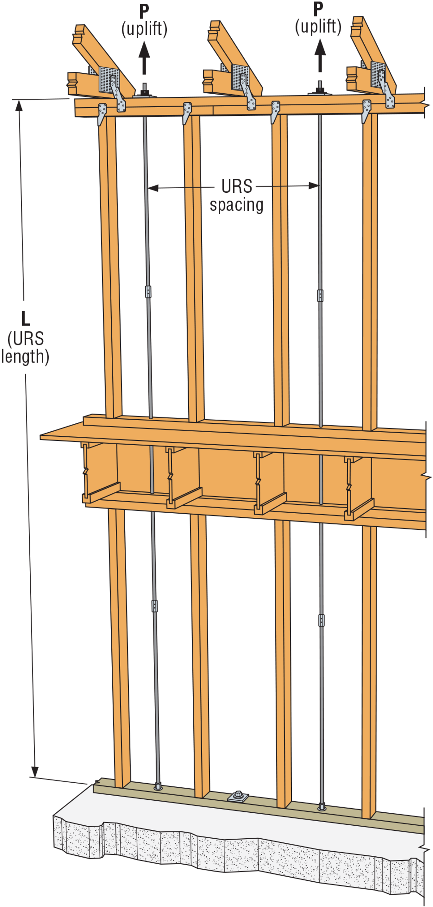 URS Design Specification Example