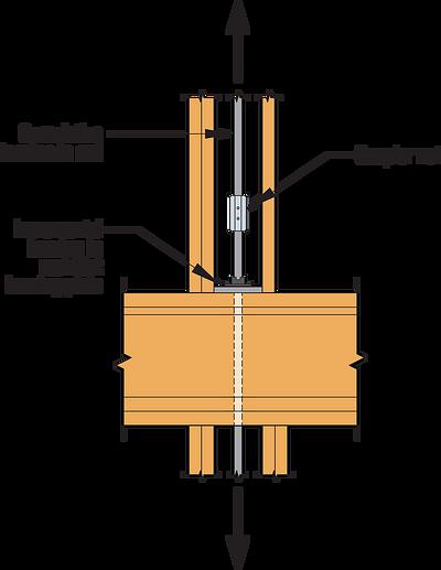 Figure 2 — Rod Coupler Detail Example