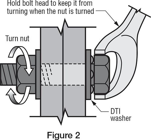 OMF Bolt-Tightening Requirements: Figure 2