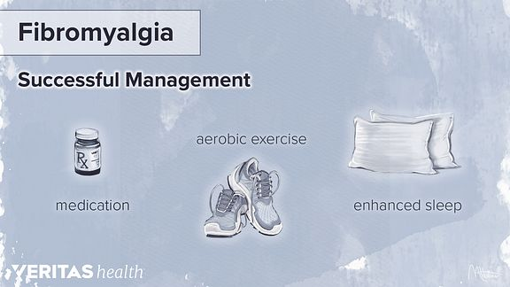 Fibromyalgia management