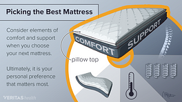 Considering comfort and support for picking the best mattress