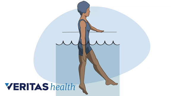 water therapy leg lift exercise