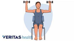 Shoulder press exercise drawing