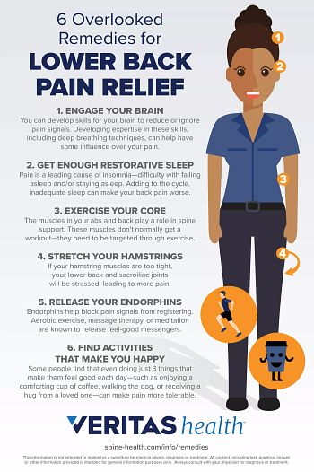 6 Overlooked Remedies for Lower Back Pain Relief