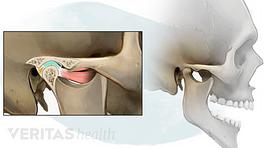 Temporomandibular Joint anatomy