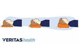 Illustration showing different pillow types for different sleeping positions