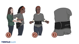 How to wear a back brace