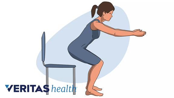 Knee Strengthening Exercises | Arthritis-Health