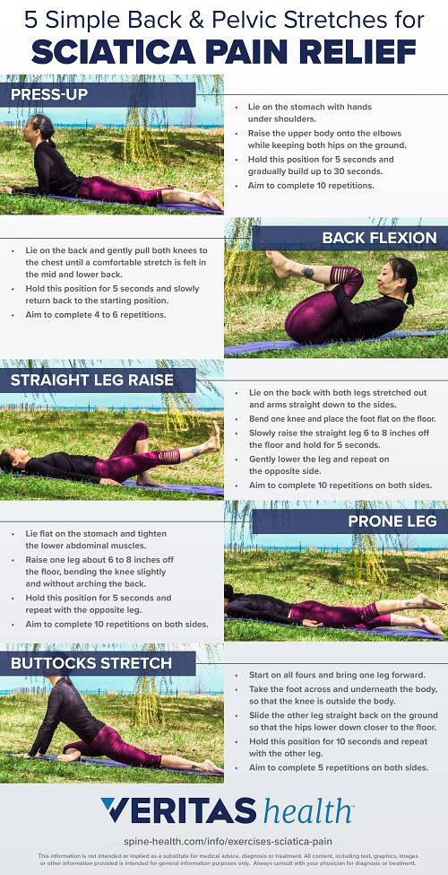 5 Simple Back & Pelvic Stretches forSciatica Pain Relief