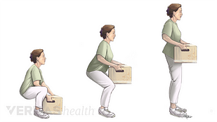 Illustration of woman demonstrating the three steps of properly picking up an object
