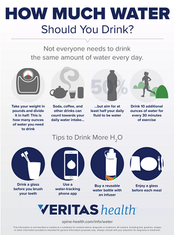 how much water should you drink infographic.