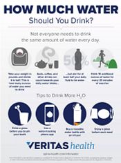 how much water should you drink infographic