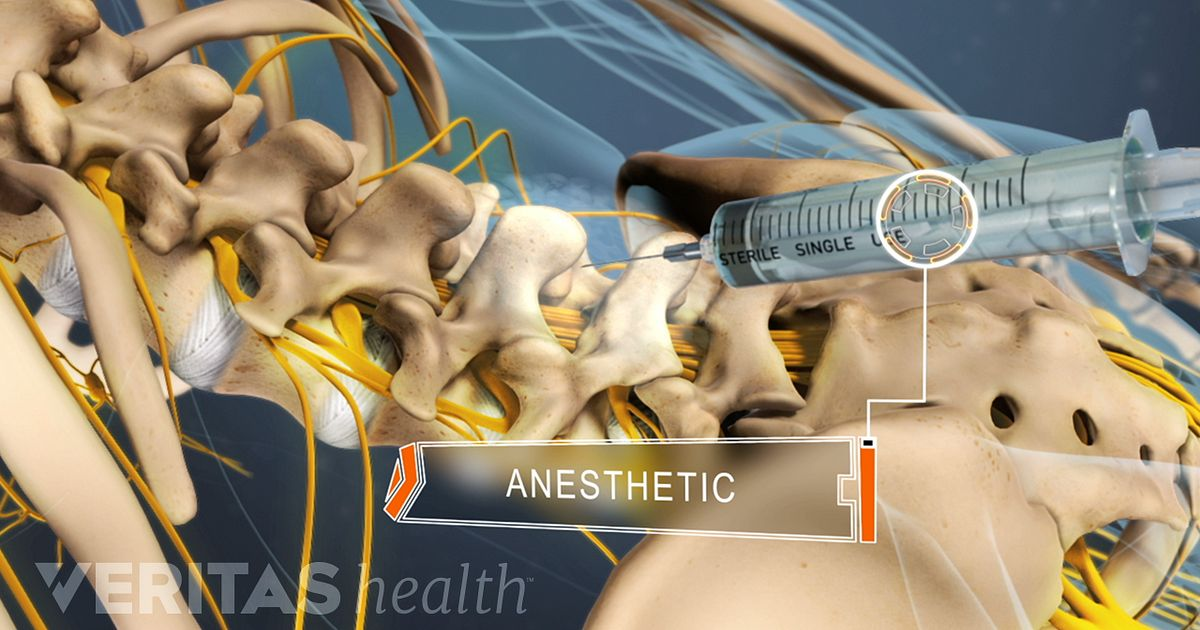 Nonsurgical Treatments For A Lumbar Herniated Disc