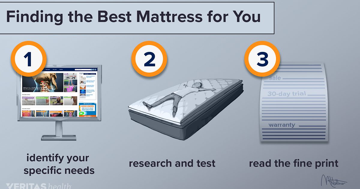 Tips on Buying a High-Quality Mattress