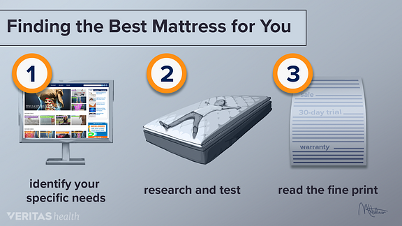 3 steps to help select the best mattress