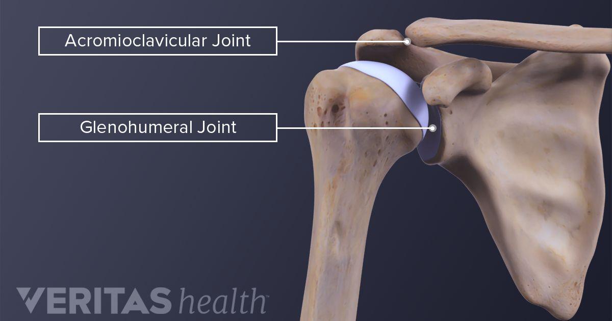 Acromioclavicular Osteoarthritis Diagnosis Arthritis Health