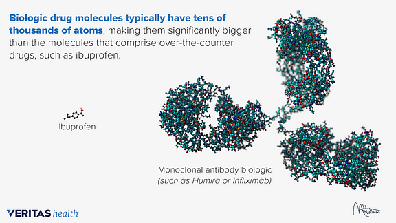 Biologic drug molecules