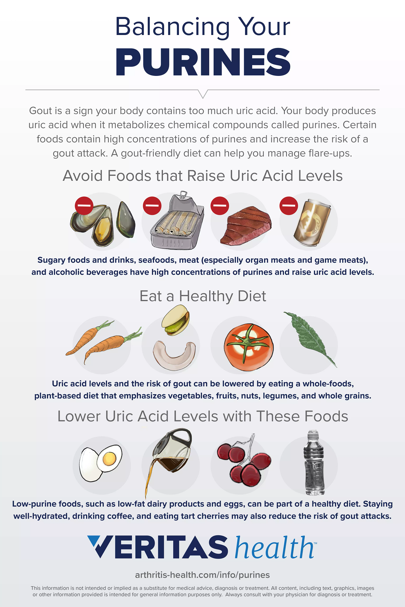 how to manage gout with diet