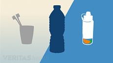 Video: How Much Water Do I Need to Drink?