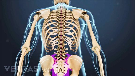 How Poor Posture Can Stress The Psoas Muscle And Lead To