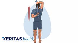 Medical illustration of the towel shoulder stretch