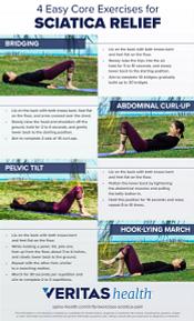 core exercises for sciatica