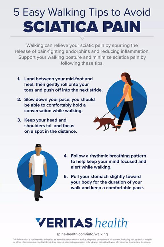 Sciatica Walking