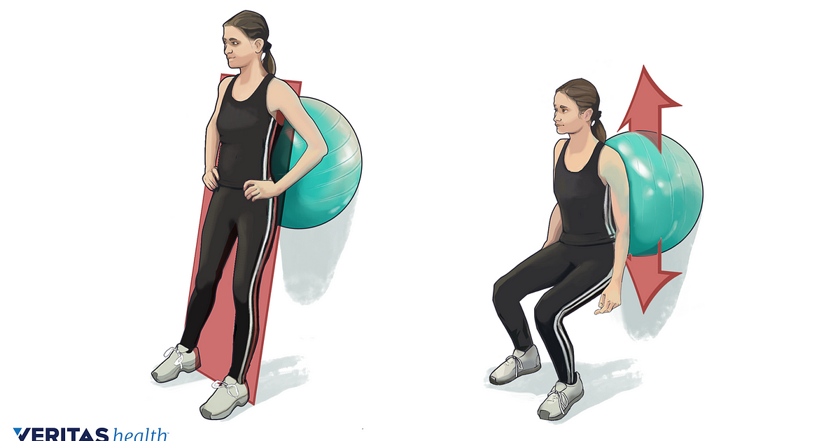 Exercise Ball Uses