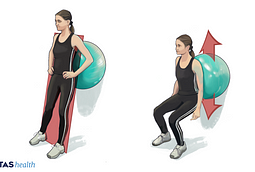 Illustration of the two steps of performing an exercise squat using a Swiss exercise ball