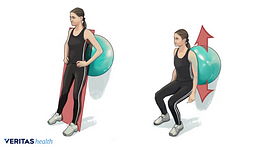 Two steps of performing an exercise squat using a Swiss exercise ball
