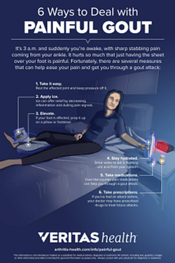 Infographic displaying 6 ways to deal with Gout: Take it Easy, Apply Ice, Elevate, Stay Hydrated, Take OTC Medications, Take Prescription Medications