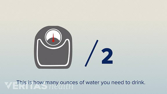 How to calculate water intake