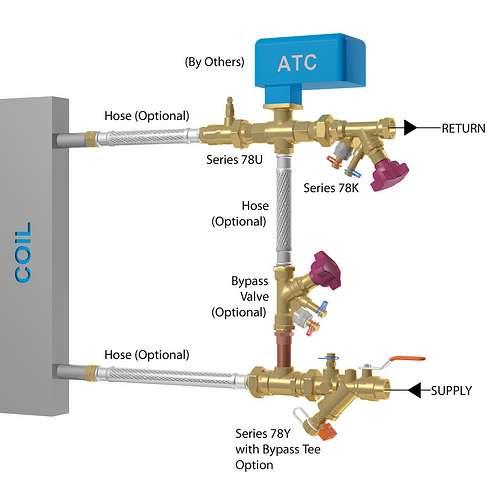 Paquete de serpentín KOIL-KIT™ con opciones ATC y de línea auxiliar