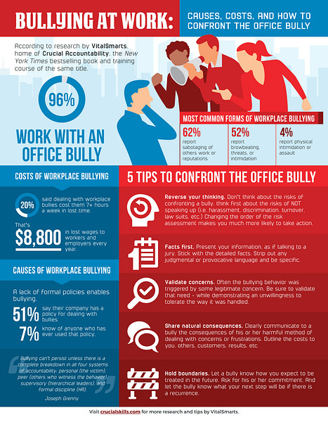Bullying-At-Work-Infographic