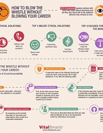 How to Blow the Whistle Without Blowing Your Career Inforgraphic