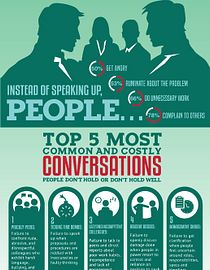 Costly Conversations Infographic