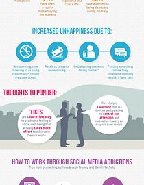 Society's New Addiction Infographic