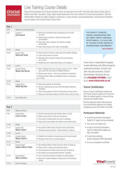 Crucial Conversations Course Details
