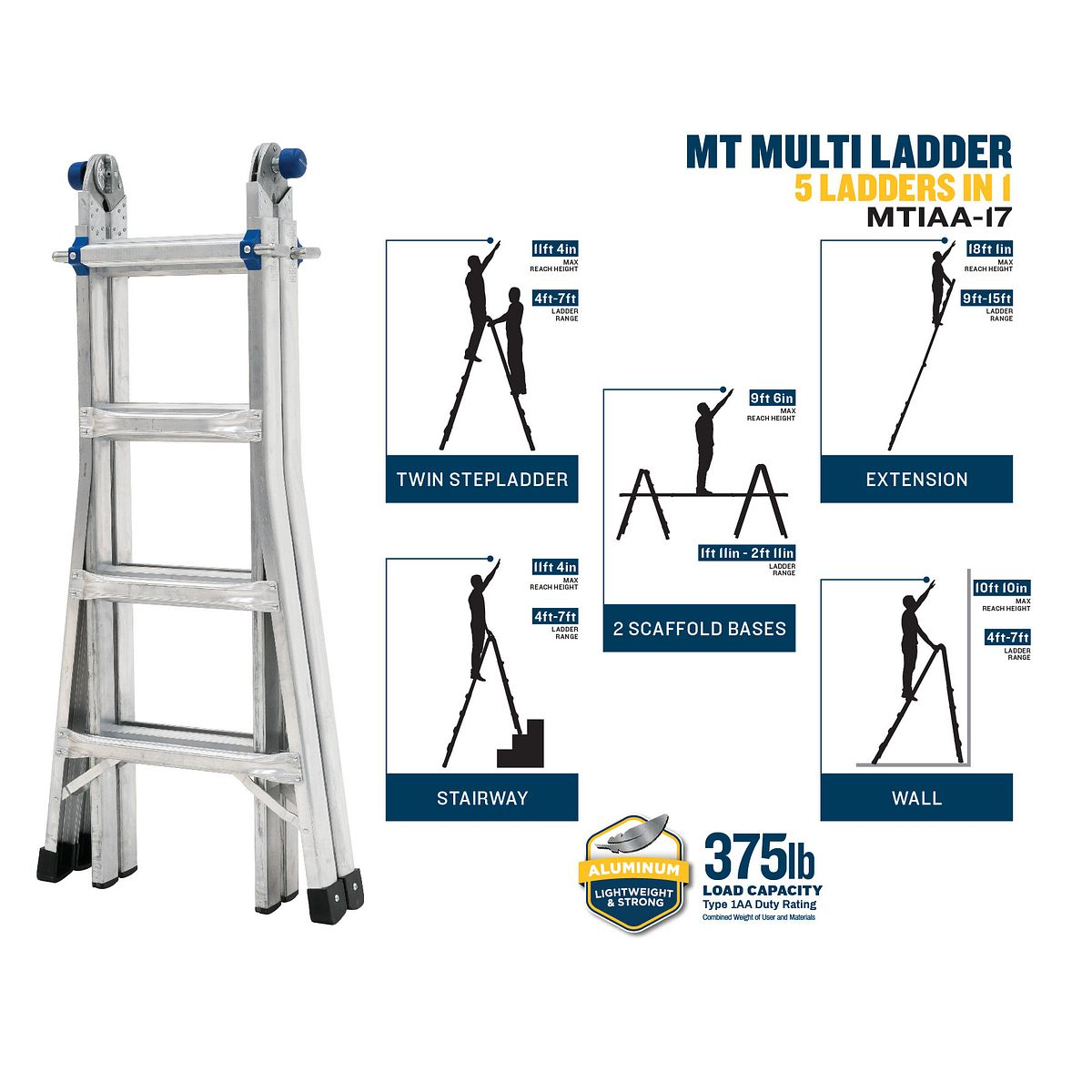 Mtiaa 17 Multi Purpose Ladders Werner Us