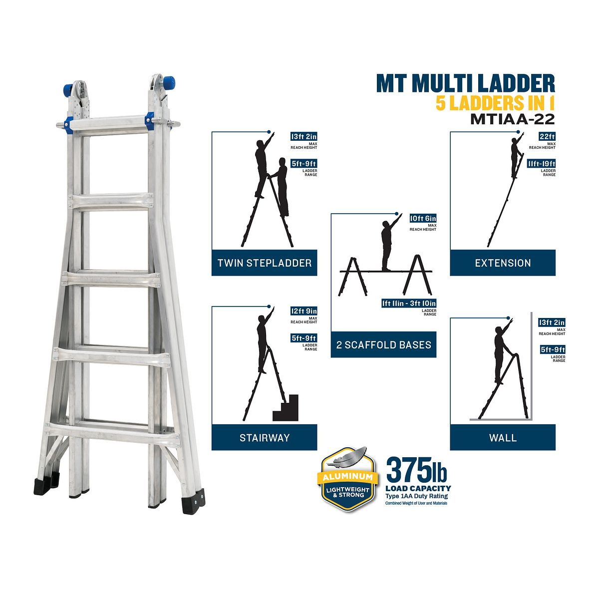 Mtiaa 22 Multi Purpose Ladders Werner Us