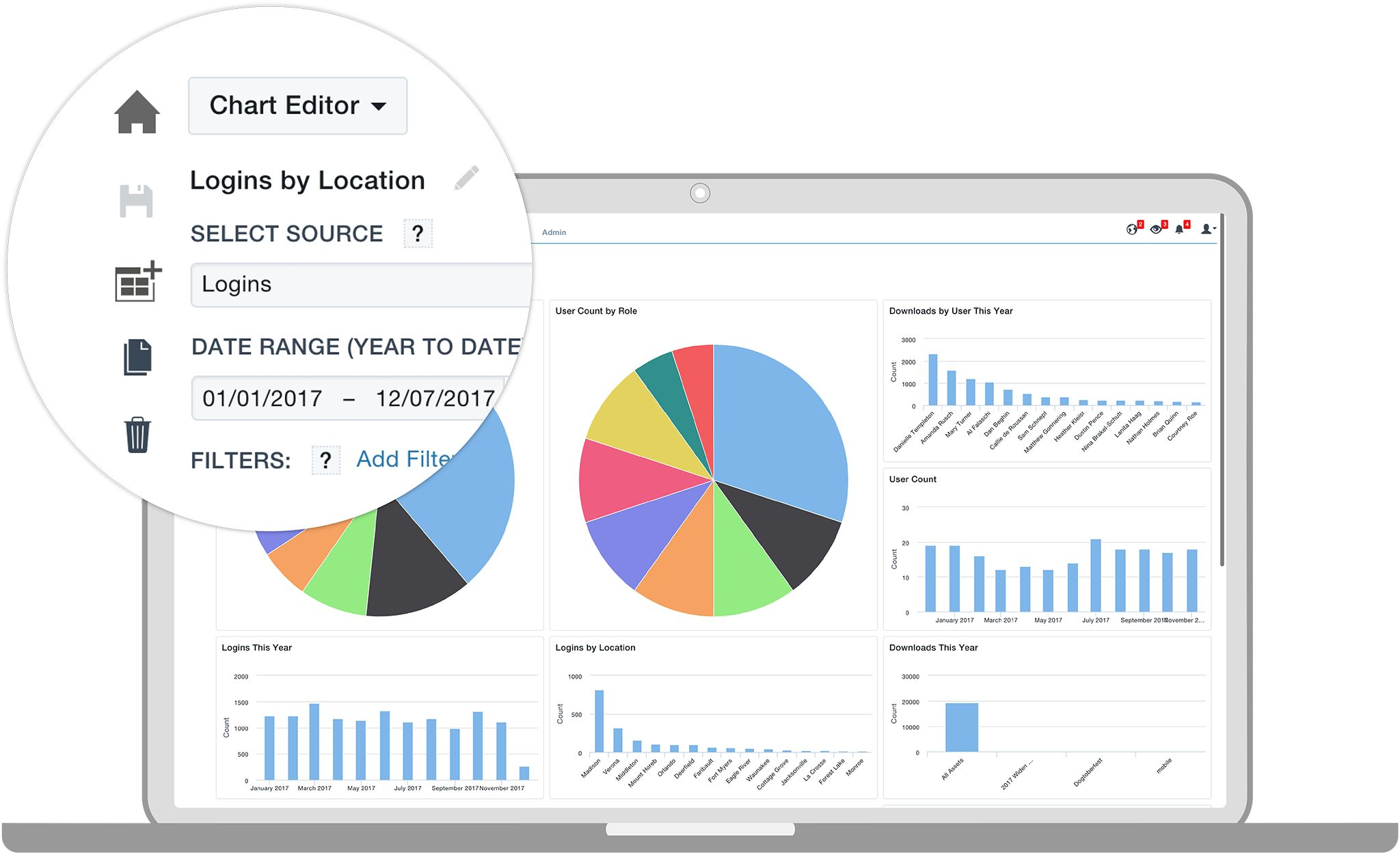 DAM Software Analytics Dashboard