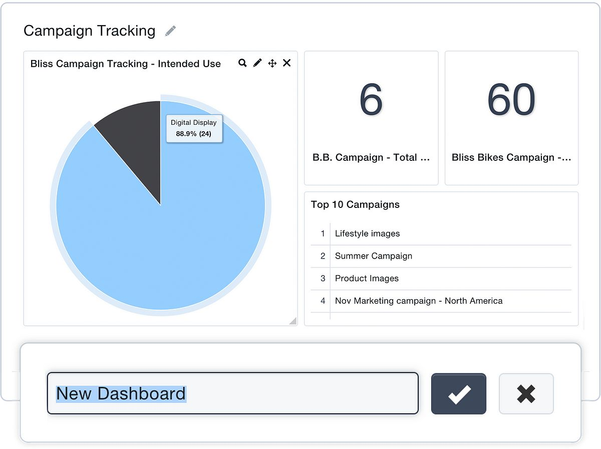 Creative Work Management Campaign Tracking